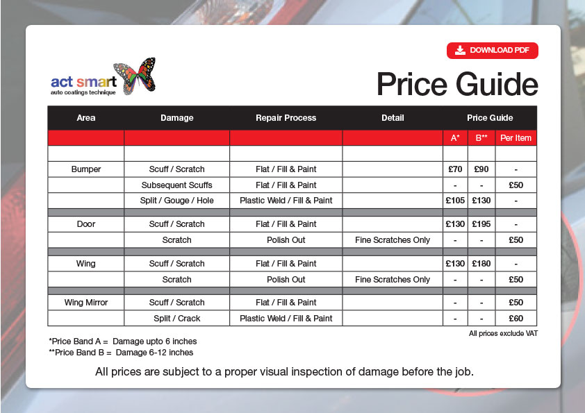 Act Smart Price List - Download PDF